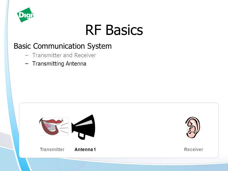 RF Basics Basic Communication System –Transmitter and Receiver –Transmitting Antenna TransmitterReceiverAntenna 1