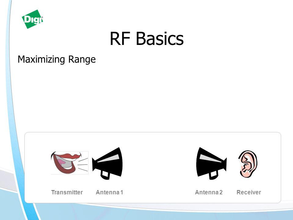 RF Basics Maximizing Range TransmitterReceiverAntenna 1Antenna 2