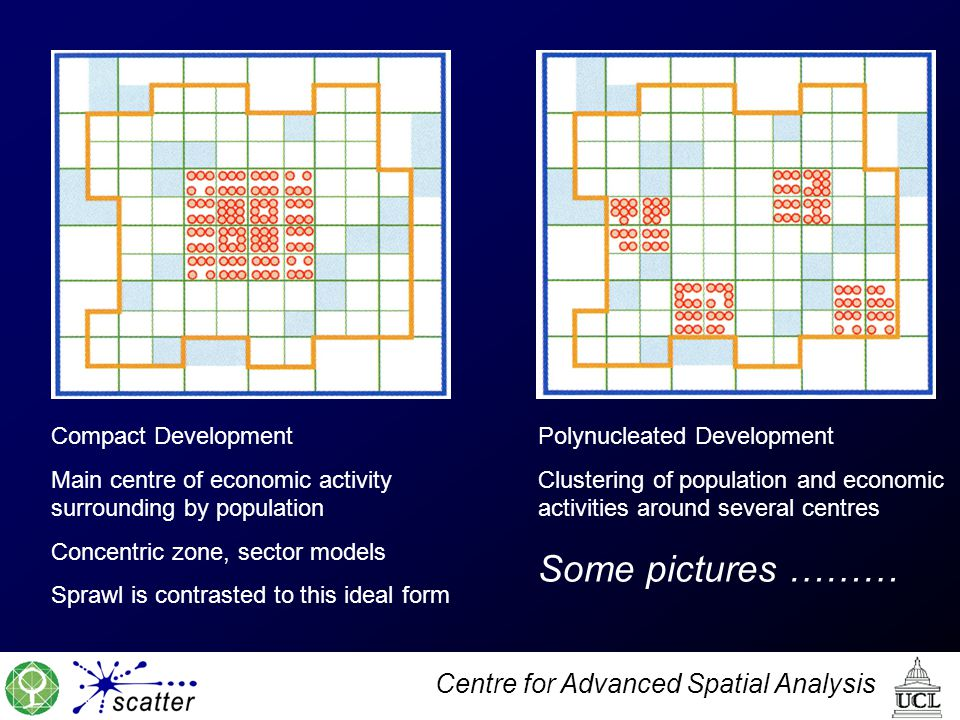 Centre for Advanced Spatial Analysis Compact Development Main centre of economic activity surrounding by population Concentric zone, sector models Sprawl is contrasted to this ideal form Polynucleated Development Clustering of population and economic activities around several centres Some pictures ………