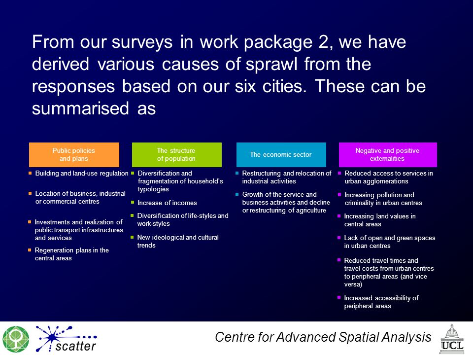 Centre for Advanced Spatial Analysis From our surveys in work package 2, we have derived various causes of sprawl from the responses based on our six cities.