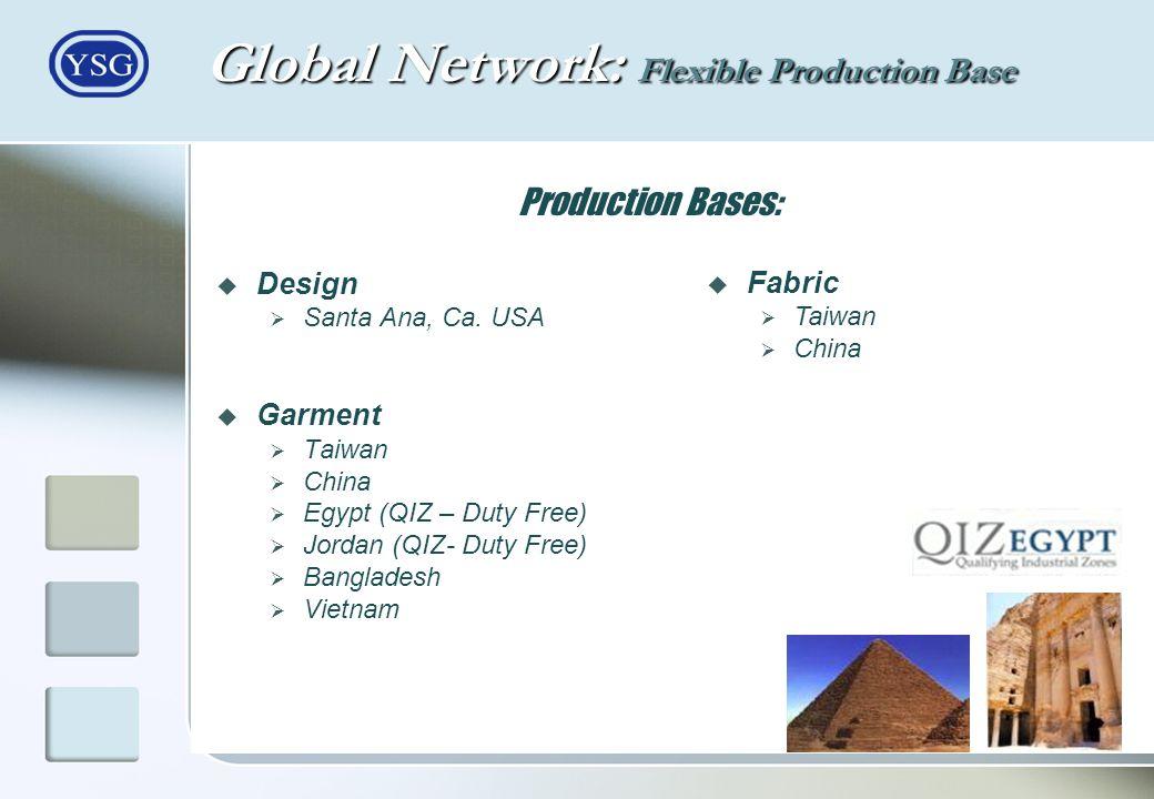 Global Network: Flexible Production Base Production Bases: Design Santa Ana, Ca. USA Garment Taiwan China Egypt (QIZ – Duty Free) Jordan (QIZ- Duty Fr