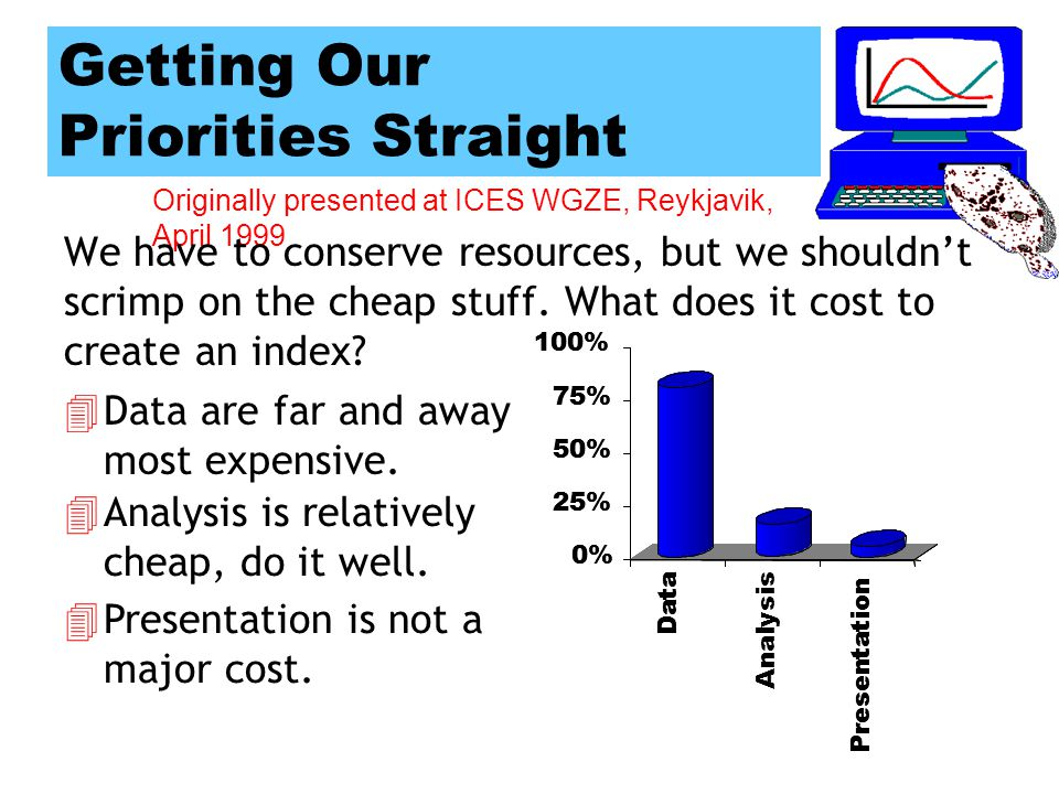 Originally presented at ICES WGZE, Reykjavik, April 1999 Getting Our Priorities Straight 4Data are far and away most expensive.