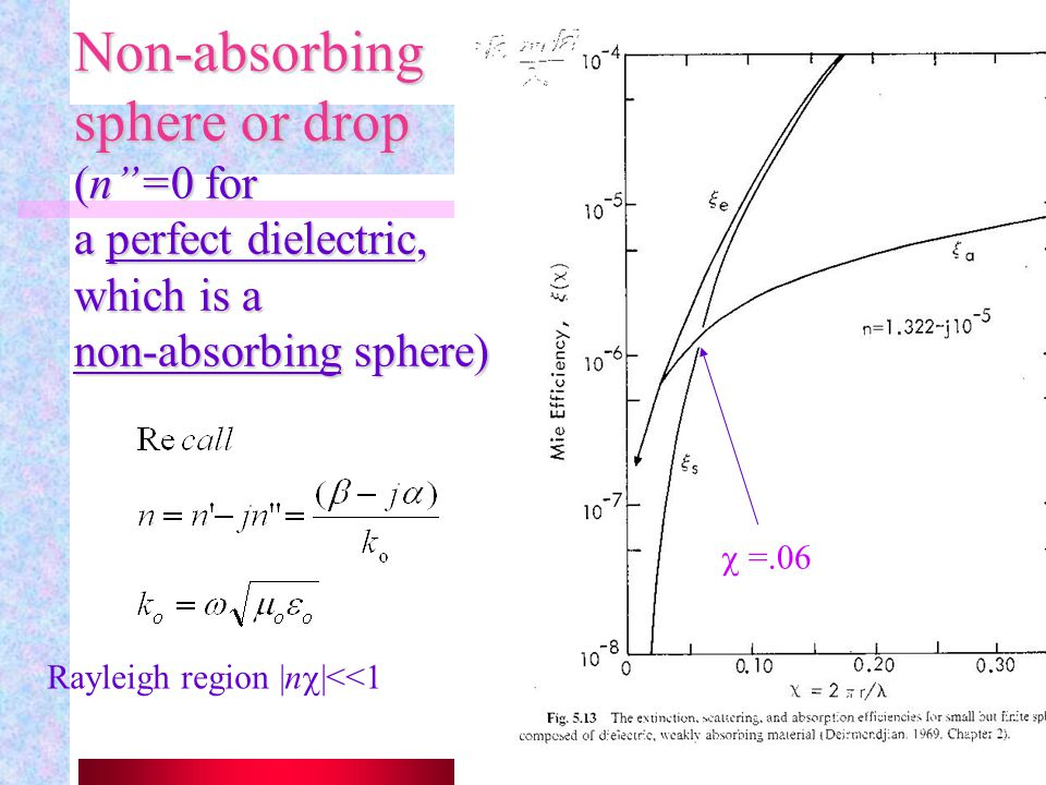 9 Non-absorbing sphere or drop (n=0 for a perfect dielectric, which is a non-absorbing sphere) =.06 Rayleigh region |n |<<1