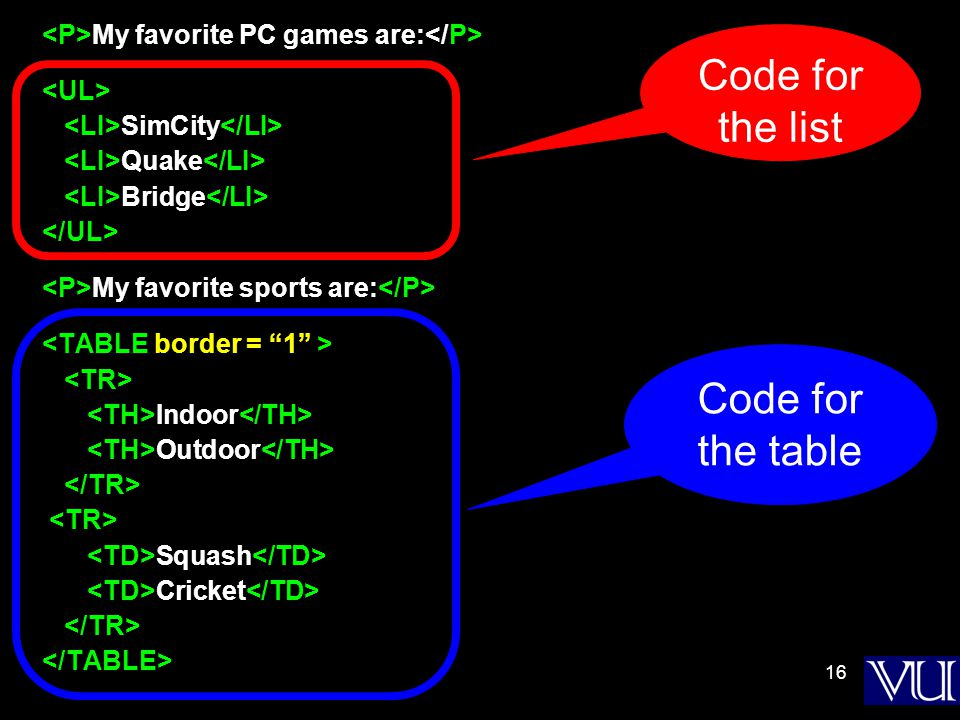 16 My favorite PC games are: SimCity Quake Bridge My favorite sports are: Indoor Outdoor Squash Cricket Code for the list Code for the table
