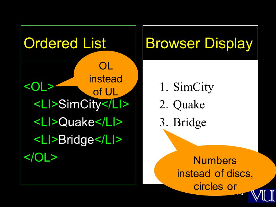 26 Ordered List SimCity Quake Bridge 1.SimCity 2.Quake 3.Bridge Browser Display Numbers instead of discs, circles or squares OL instead of UL