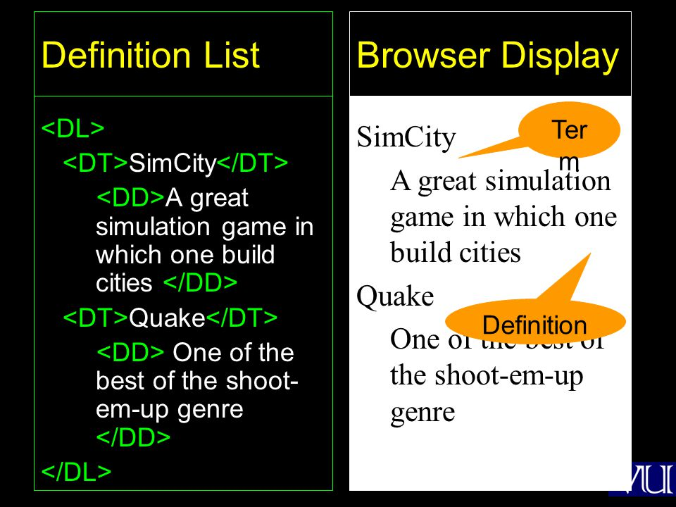 31 Definition List SimCity A great simulation game in which one build cities Quake One of the best of the shoot- em-up genre SimCity A great simulatio