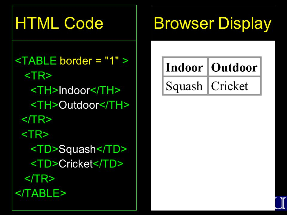 36 HTML Code Indoor Outdoor Squash Cricket Browser Display IndoorOutdoor SquashCricket
