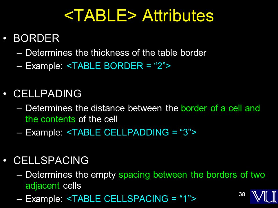 38 Attributes BORDER –Determines the thickness of the table border –Example: CELLPADING –Determines the distance between the border of a cell and the