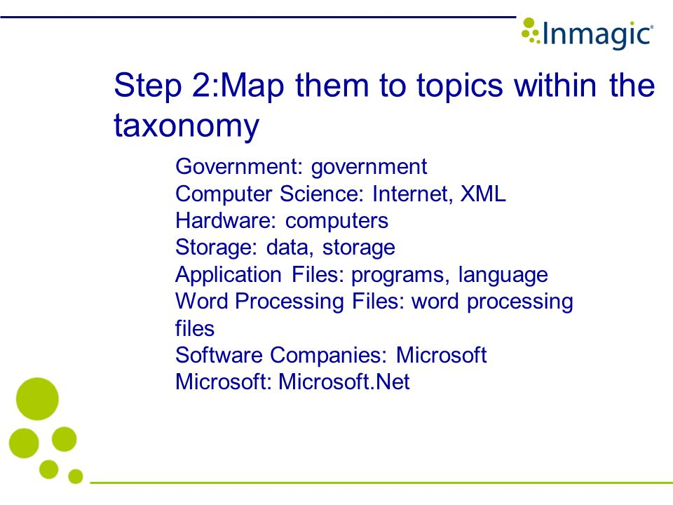 Step 2:Map them to topics within the taxonomy Government: government Computer Science: Internet, XML Hardware: computers Storage: data, storage Application Files: programs, language Word Processing Files: word processing files Software Companies: Microsoft Microsoft: Microsoft.Net