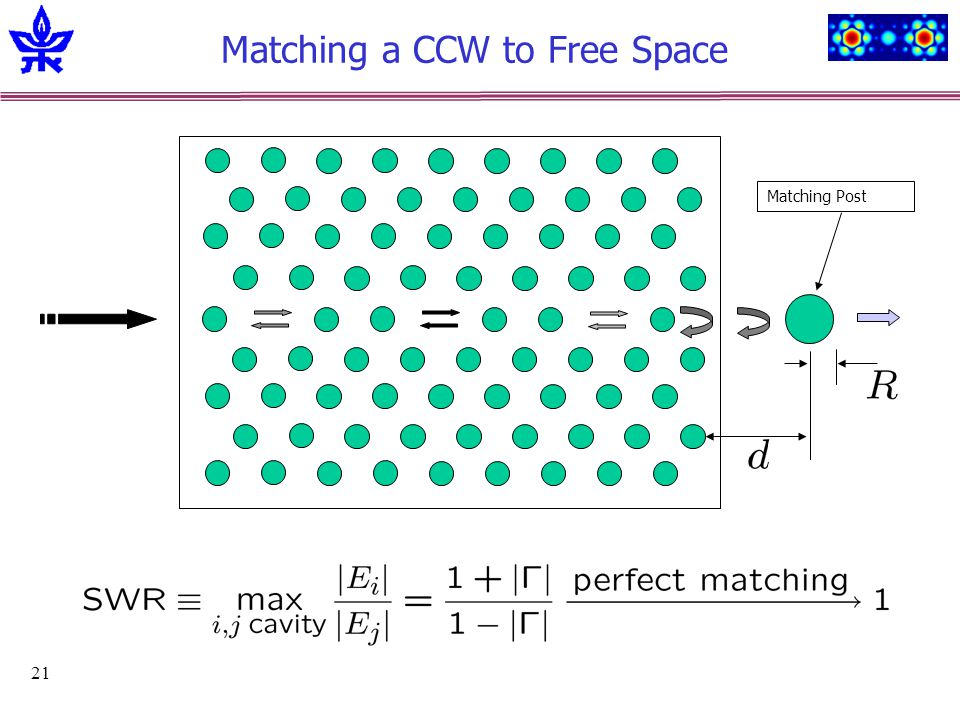 21 Matching a CCW to Free Space Matching Post