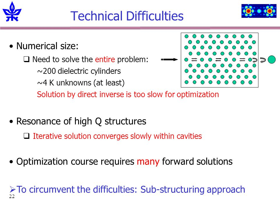 22 Technical Difficulties Numerical size: Need to solve the entire problem: ~200 dielectric cylinders ~4 K unknowns (at least) Solution by direct inverse is too slow for optimization Resonance of high Q structures Iterative solution converges slowly within cavities Optimization course requires many forward solutions To circumvent the difficulties: Sub-structuring approach