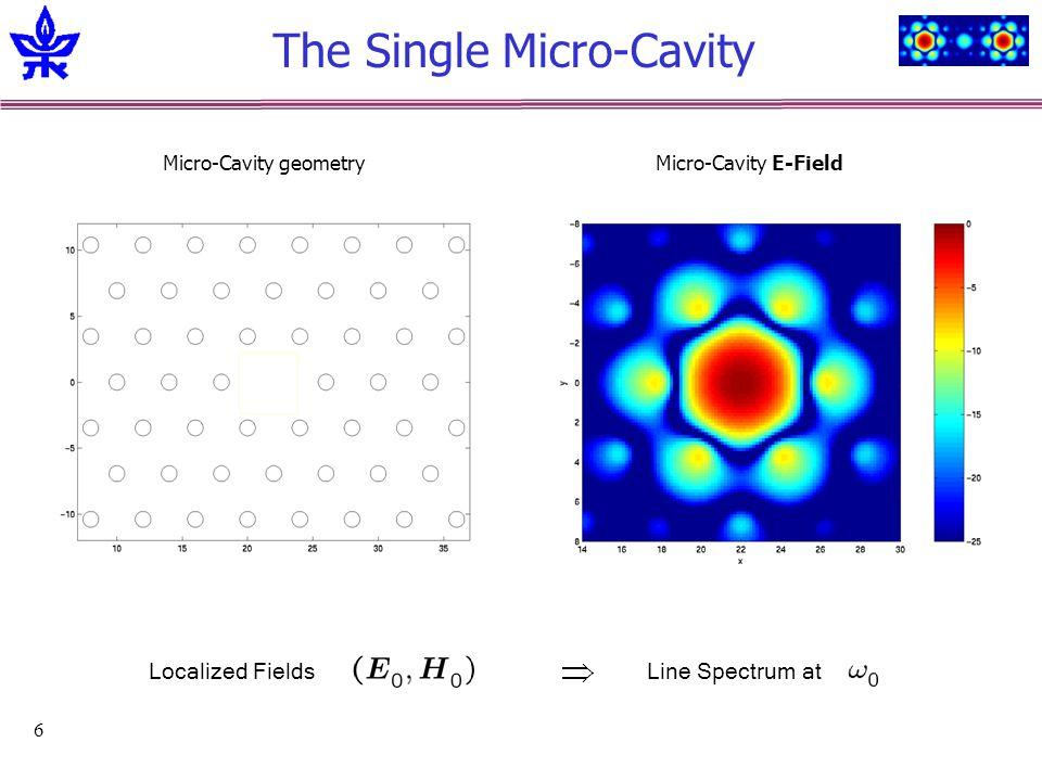 6 The Single Micro-Cavity Localized Fields Line Spectrum at Micro-Cavity geometryMicro-Cavity E-Field