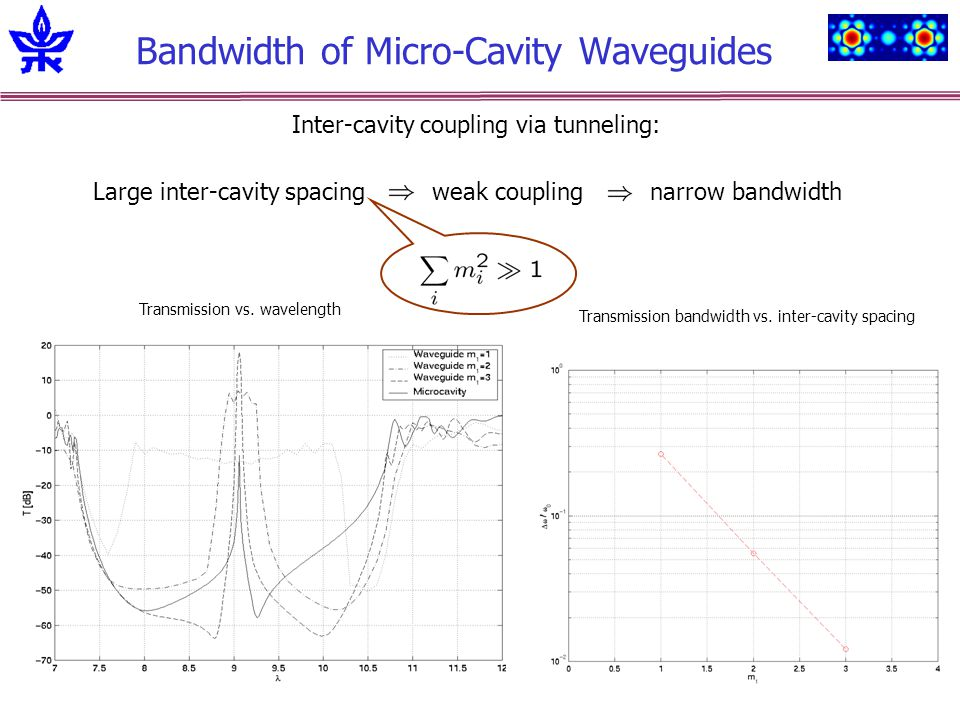 8 Bandwidth of Micro-Cavity Waveguides Transmission vs.