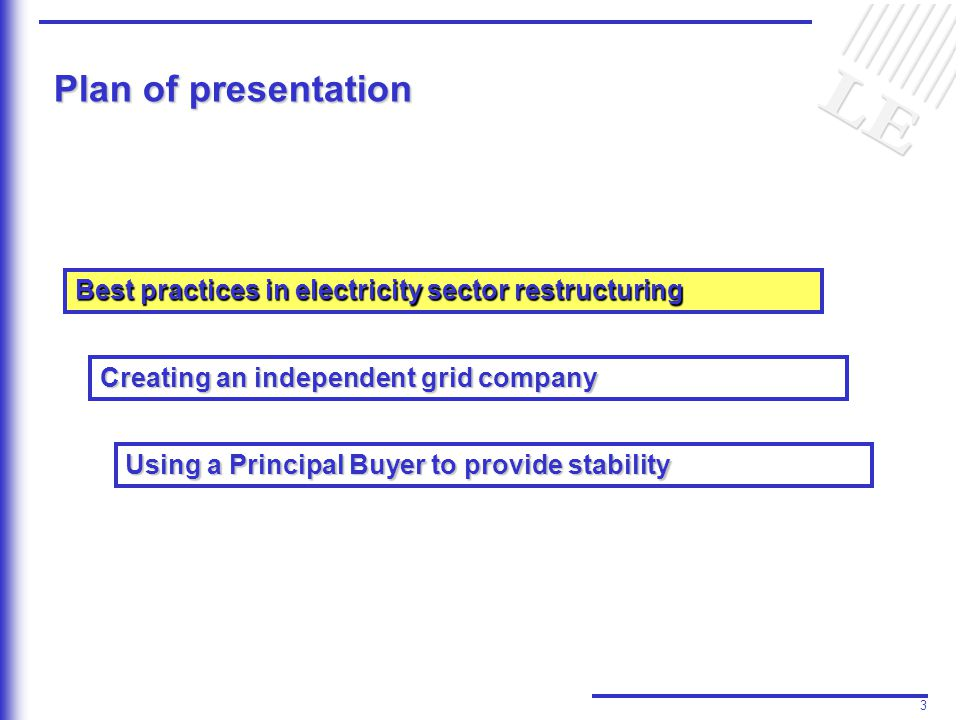 3 Plan of presentation Best practices in electricity sector restructuring Creating an independent grid company Using a Principal Buyer to provide stability