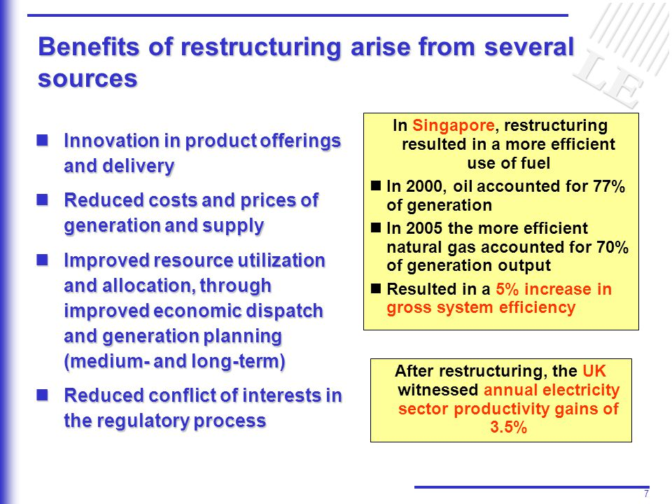 7 Benefits of restructuring arise from several sources Innovation in product offerings and delivery Innovation in product offerings and delivery Reduced costs and prices of generation and supply Reduced costs and prices of generation and supply Improved resource utilization and allocation, through improved economic dispatch and generation planning (medium- and long-term) Improved resource utilization and allocation, through improved economic dispatch and generation planning (medium- and long-term) Reduced conflict of interests in the regulatory process Reduced conflict of interests in the regulatory process In Singapore, restructuring resulted in a more efficient use of fuel In 2000, oil accounted for 77% of generation In 2005 the more efficient natural gas accounted for 70% of generation output Resulted in a 5% increase in gross system efficiency After restructuring, the UK witnessed annual electricity sector productivity gains of 3.5%