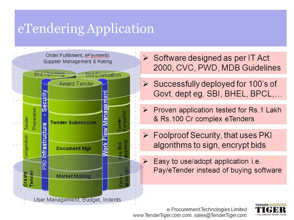 e-Procurement Technologies Limited www.TenderTiger.com.com, sales@TenderTiger.com Proven application tested for Rs.1 Lakh & Rs.100 Cr complex eTenders