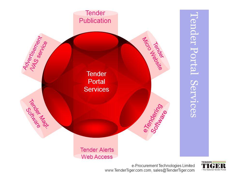 e-Procurement Technologies Limited www.TenderTiger.com.com, sales@TenderTiger.com Tender Alerts Web Access Tender Micro Website eTendering Software Te