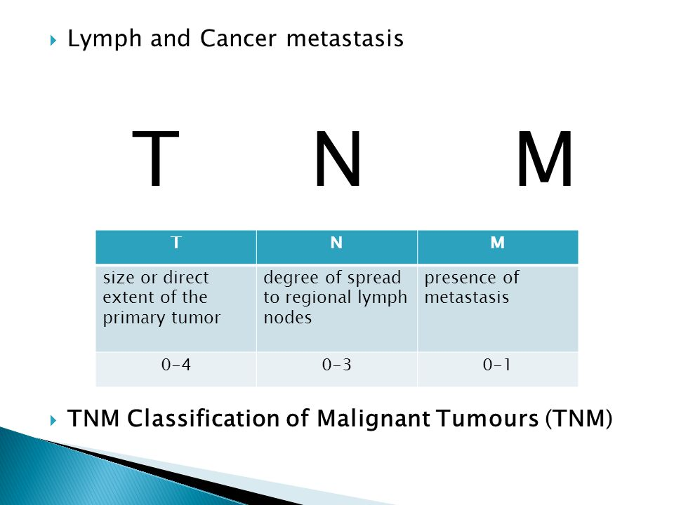 Lymph and Cancer metastasis TNM TNM Classification of Malignant Tumours (TNM) TNM size or direct extent of the primary tumor degree of spread to regional lymph nodes presence of metastasis 0-40-30-1