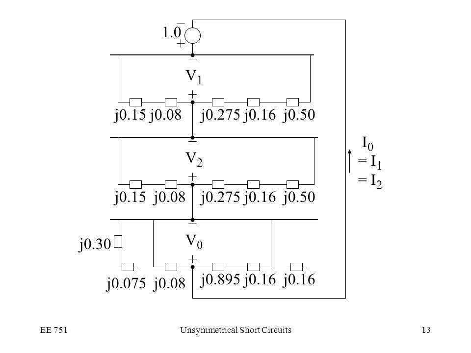 EE 751Unsymmetrical Short Circuits13 V1V1 V2V2 V0V0 1.0 I 0 = I 1 = I 2 j0.16 j0.15 j0.075 j0.30 j0.275 j0.08 j0.275 j0.895j0.16 j0.50 j0.16 j0.50