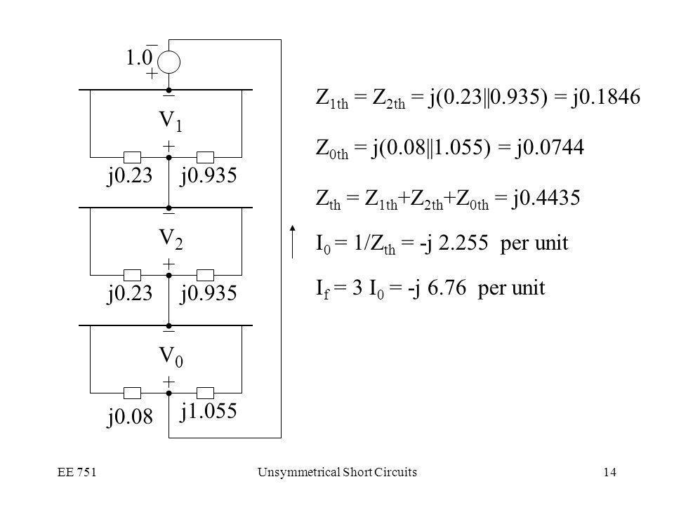 EE 751Unsymmetrical Short Circuits14 V1V1 V2V2 V0V0 1.0 I 0 = 1/Z th = -j 2.255 per unit j0.23 j0.935 j0.08 j0.935 j1.055 Z 1th = Z 2th = j(0.23||0.93