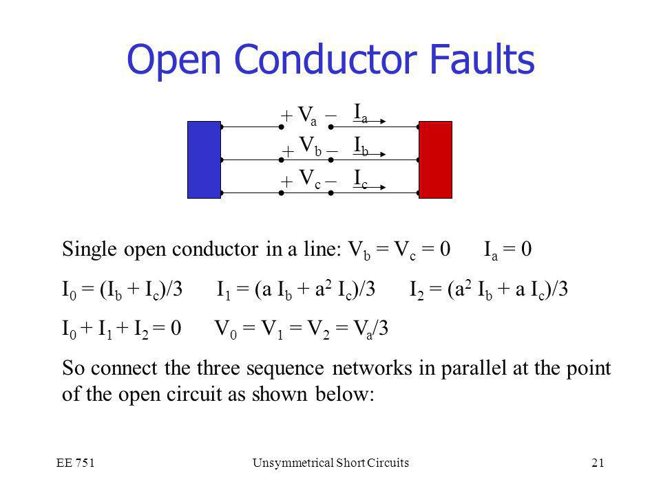 EE 751Unsymmetrical Short Circuits21 Open Conductor Faults VaVa VbVb VcVc IaIa IbIb IcIc Single open conductor in a line: V b = V c = 0 I a = 0 I 0 = (I b + I c )/3 I 1 = (a I b + a 2 I c )/3 I 2 = (a 2 I b + a I c )/3 I 0 + I 1 + I 2 = 0 V 0 = V 1 = V 2 = V a /3 So connect the three sequence networks in parallel at the point of the open circuit as shown below: