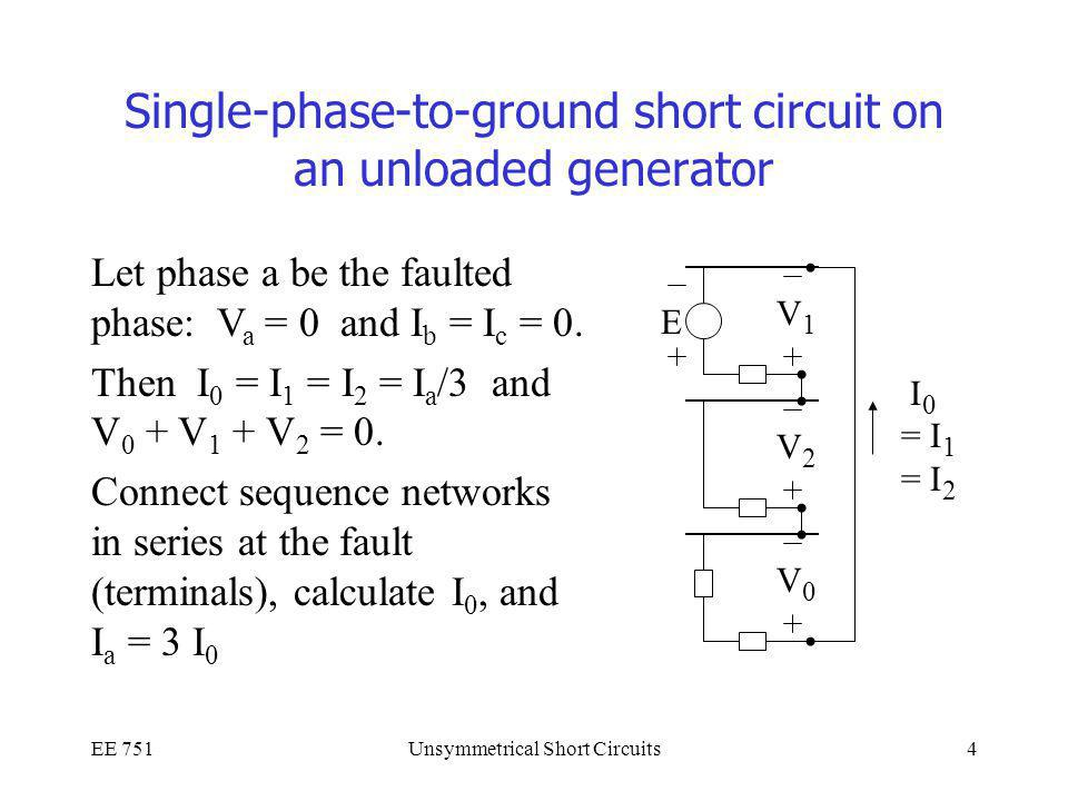 EE 751Unsymmetrical Short Circuits4 Single-phase-to-ground short circuit on an unloaded generator Let phase a be the faulted phase: V a = 0 and I b = I c = 0.