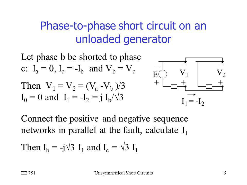 EE 751Unsymmetrical Short Circuits6 Phase-to-phase short circuit on an unloaded generator Let phase b be shorted to phase c: I a = 0, I c = -I b and V b = V c Then V 1 = V 2 = (V a -V b )/3 I 0 = 0 and I 1 = -I 2 = j I b / 3 I 1 = -I 2 V1V1 V2V2 E Connect the positive and negative sequence networks in parallel at the fault, calculate I 1 Then I b = -j 3 I 1 and I c = 3 I 1
