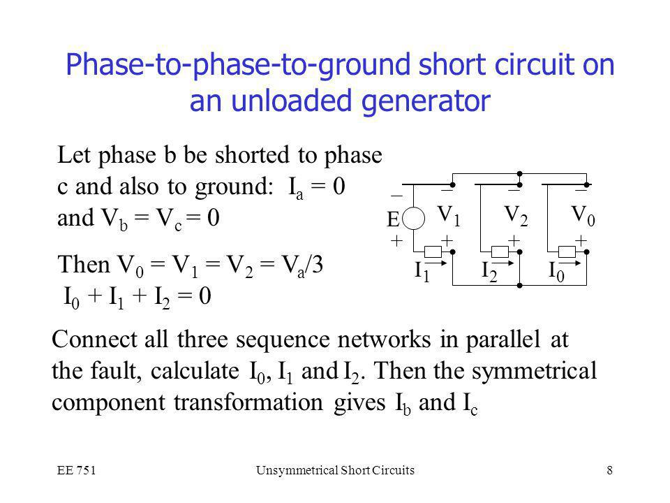 EE 751Unsymmetrical Short Circuits8 Phase-to-phase-to-ground short circuit on an unloaded generator Let phase b be shorted to phase c and also to ground: I a = 0 and V b = V c = 0 Then V 0 = V 1 = V 2 = V a /3 I 0 + I 1 + I 2 = 0 I1I1 V1V1 V2V2 E Connect all three sequence networks in parallel at the fault, calculate I 0, I 1 and I 2.