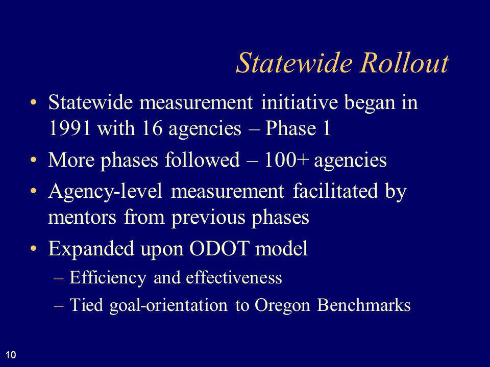 10 Statewide Rollout Statewide measurement initiative began in 1991 with 16 agencies – Phase 1 More phases followed – 100+ agencies Agency-level measu