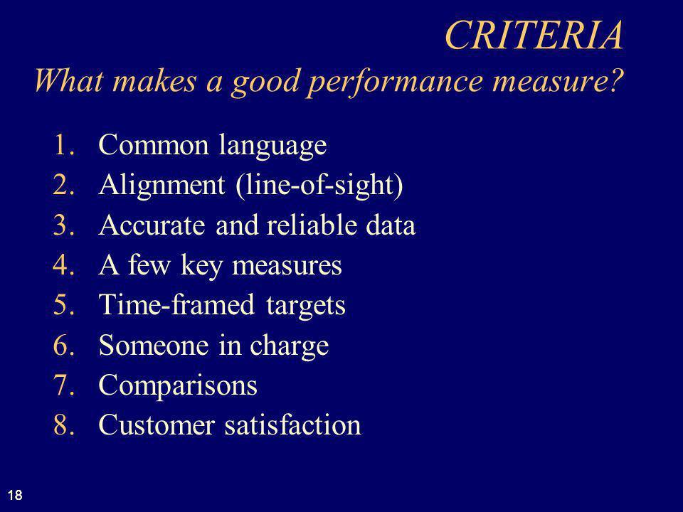 18 CRITERIA What makes a good performance measure.