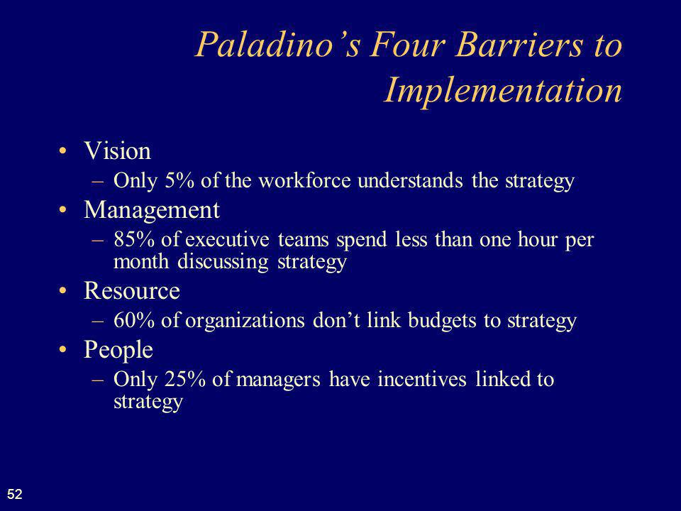 52 Paladinos Four Barriers to Implementation Vision –Only 5% of the workforce understands the strategy Management –85% of executive teams spend less than one hour per month discussing strategy Resource –60% of organizations dont link budgets to strategy People –Only 25% of managers have incentives linked to strategy