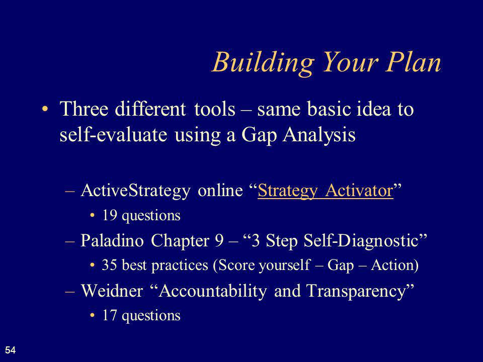 54 Building Your Plan Three different tools – same basic idea to self-evaluate using a Gap Analysis –ActiveStrategy online Strategy ActivatorStrategy Activator 19 questions –Paladino Chapter 9 – 3 Step Self-Diagnostic 35 best practices (Score yourself – Gap – Action) –Weidner Accountability and Transparency 17 questions