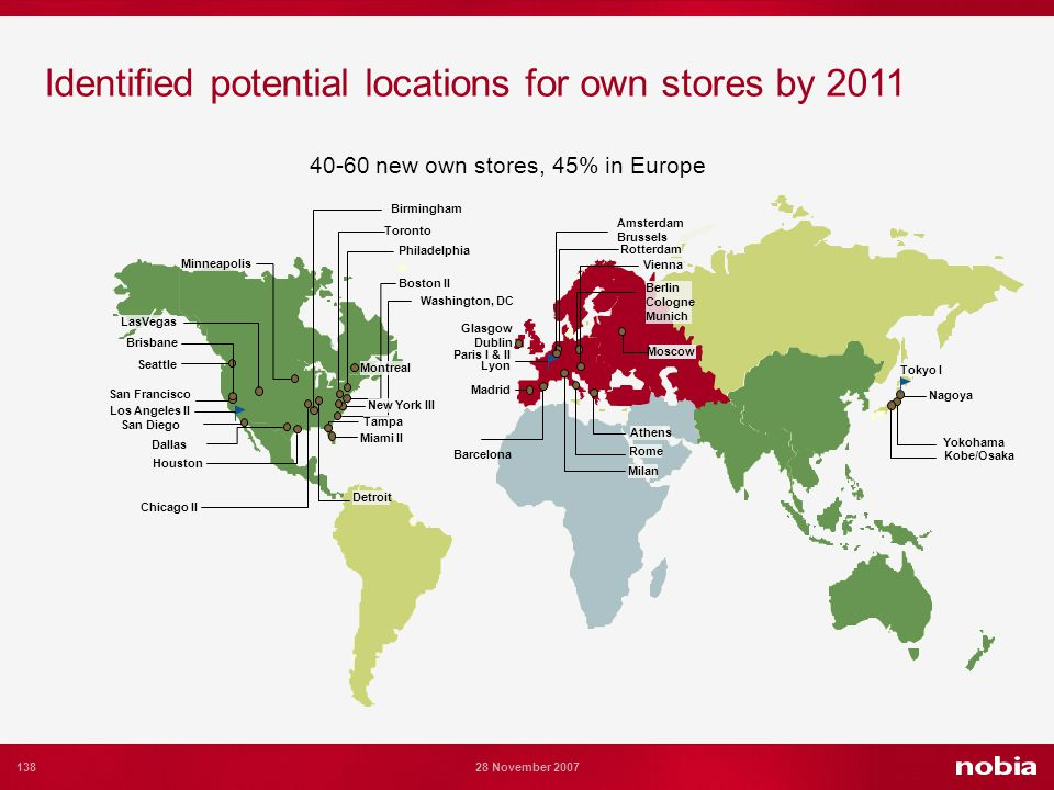 138 28 November 2007 Identified potential locations for own stores by 2011 40-60 new own stores, 45% in Europe Berlin Cologne Munich Birmingham Philad