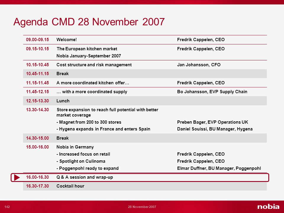 142 28 November 2007 Agenda CMD 28 November 2007 09.00-09.15Welcome!Fredrik Cappelen, CEO 09.15-10.15The European kitchen market Nobia January-September 2007 Fredrik Cappelen, CEO 10.15-10.45Cost structure and risk managementJan Johansson, CFO 10.45-11.15Break 11.15-11.45A more coordinated kitchen offer…Fredrik Cappelen, CEO 11.45-12.15… with a more coordinated supplyBo Johansson, EVP Supply Chain 12.15-13.30Lunch 13.30-14.30Store expansion to reach full potential with better market coverage - Magnet from 200 to 300 stores - Hygena expands in France and enters Spain Preben Bager, EVP Operations UK Daniel Souissi, BU Manager, Hygena 14.30-15.00Break 15.00-16.00Nobia in Germany - Increased focus on retail - Spotlight on Culinoma - Poggenpohl ready to expand Fredrik Cappelen, CEO Elmar Duffner, BU Manager, Poggenpohl 16.00-16.30Q & A session and wrap-up 16.30-17.30Cocktail hour