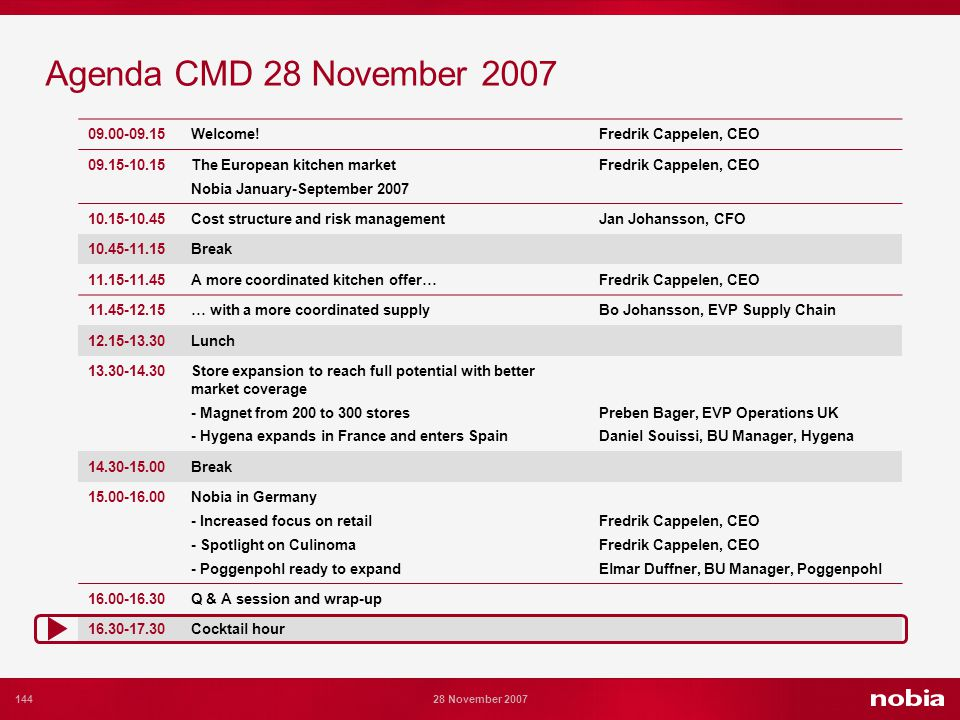 144 28 November 2007 Agenda CMD 28 November 2007 09.00-09.15Welcome!Fredrik Cappelen, CEO 09.15-10.15The European kitchen market Nobia January-September 2007 Fredrik Cappelen, CEO 10.15-10.45Cost structure and risk managementJan Johansson, CFO 10.45-11.15Break 11.15-11.45A more coordinated kitchen offer…Fredrik Cappelen, CEO 11.45-12.15… with a more coordinated supplyBo Johansson, EVP Supply Chain 12.15-13.30Lunch 13.30-14.30Store expansion to reach full potential with better market coverage - Magnet from 200 to 300 stores - Hygena expands in France and enters Spain Preben Bager, EVP Operations UK Daniel Souissi, BU Manager, Hygena 14.30-15.00Break 15.00-16.00Nobia in Germany - Increased focus on retail - Spotlight on Culinoma - Poggenpohl ready to expand Fredrik Cappelen, CEO Elmar Duffner, BU Manager, Poggenpohl 16.00-16.30Q & A session and wrap-up 16.30-17.30Cocktail hour