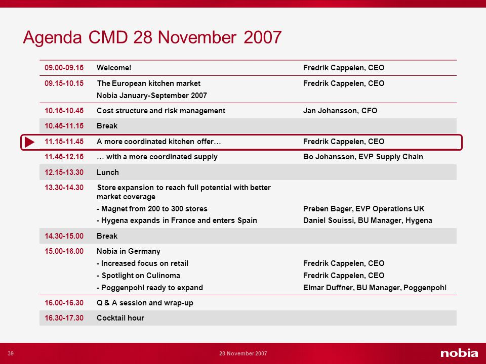 39 28 November 2007 Agenda CMD 28 November 2007 09.00-09.15Welcome!Fredrik Cappelen, CEO 09.15-10.15The European kitchen market Nobia January-September 2007 Fredrik Cappelen, CEO 10.15-10.45Cost structure and risk managementJan Johansson, CFO 10.45-11.15Break 11.15-11.45A more coordinated kitchen offer…Fredrik Cappelen, CEO 11.45-12.15… with a more coordinated supplyBo Johansson, EVP Supply Chain 12.15-13.30Lunch 13.30-14.30Store expansion to reach full potential with better market coverage - Magnet from 200 to 300 stores - Hygena expands in France and enters Spain Preben Bager, EVP Operations UK Daniel Souissi, BU Manager, Hygena 14.30-15.00Break 15.00-16.00Nobia in Germany - Increased focus on retail - Spotlight on Culinoma - Poggenpohl ready to expand Fredrik Cappelen, CEO Elmar Duffner, BU Manager, Poggenpohl 16.00-16.30Q & A session and wrap-up 16.30-17.30Cocktail hour