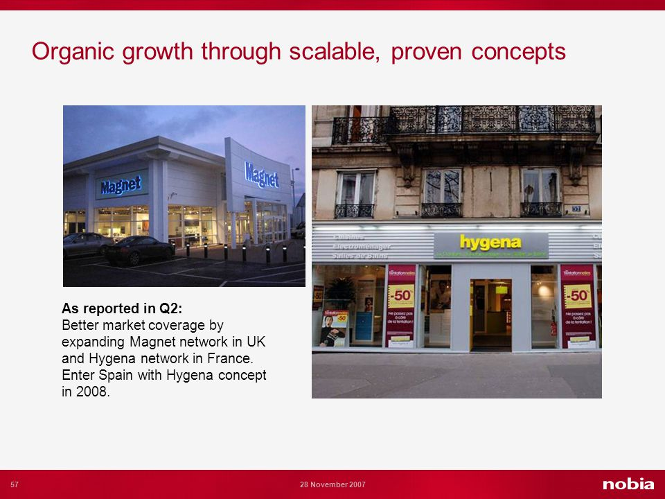 57 28 November 2007 Organic growth through scalable, proven concepts As reported in Q2: Better market coverage by expanding Magnet network in UK and Hygena network in France.