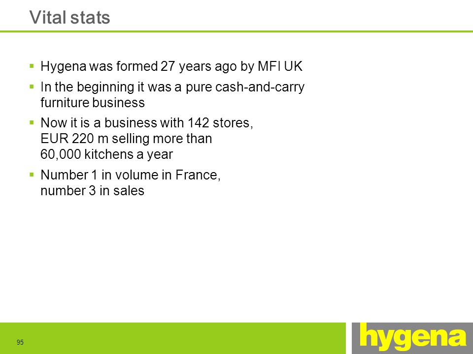 95 Vital stats Hygena was formed 27 years ago by MFI UK In the beginning it was a pure cash-and-carry furniture business Now it is a business with 142 stores, EUR 220 m selling more than 60,000 kitchens a year Number 1 in volume in France, number 3 in sales