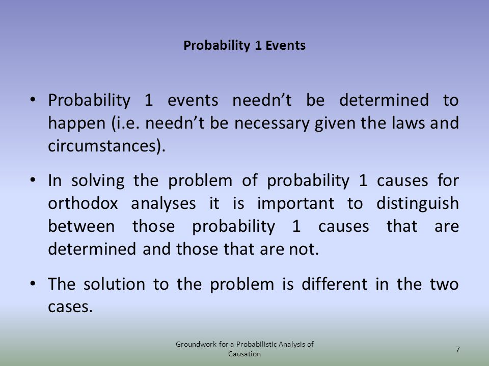Probability 1 Events Probability 1 events neednt be determined to happen (i.e. neednt be necessary given the laws and circumstances). In solving the p