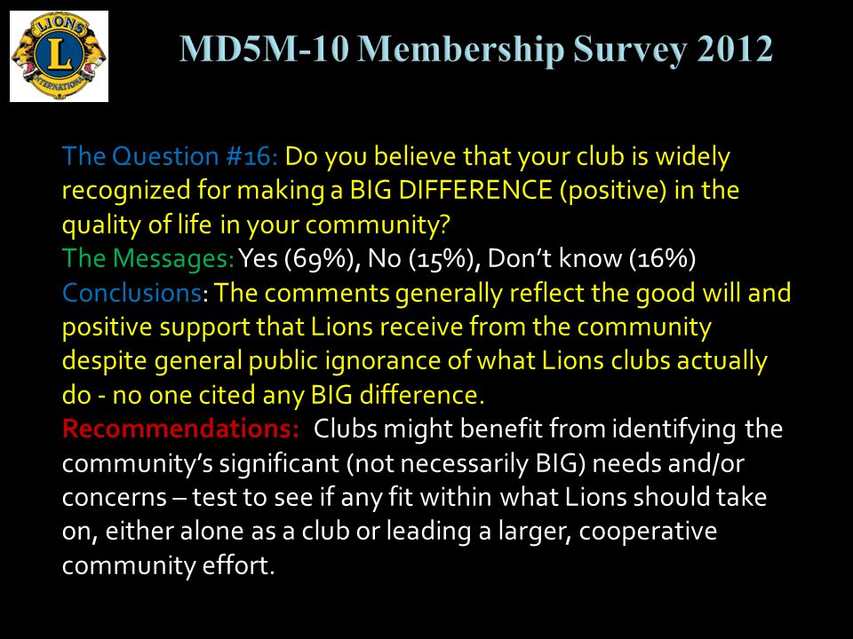 The Question #16: Do you believe that your club is widely recognized for making a BIG DIFFERENCE (positive) in the quality of life in your community.