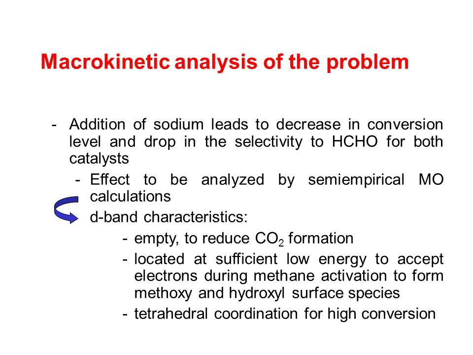Macrokinetic analysis of the problem -Addition of sodium leads to decrease in conversion level and drop in the selectivity to HCHO for both catalysts -Effect to be analyzed by semiempirical MO calculations d-band characteristics: -empty, to reduce CO 2 formation -located at sufficient low energy to accept electrons during methane activation to form methoxy and hydroxyl surface species -tetrahedral coordination for high conversion