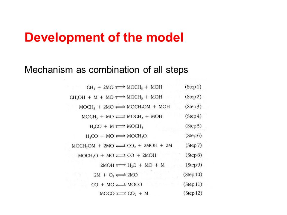 Development of the model Mechanism as combination of all steps