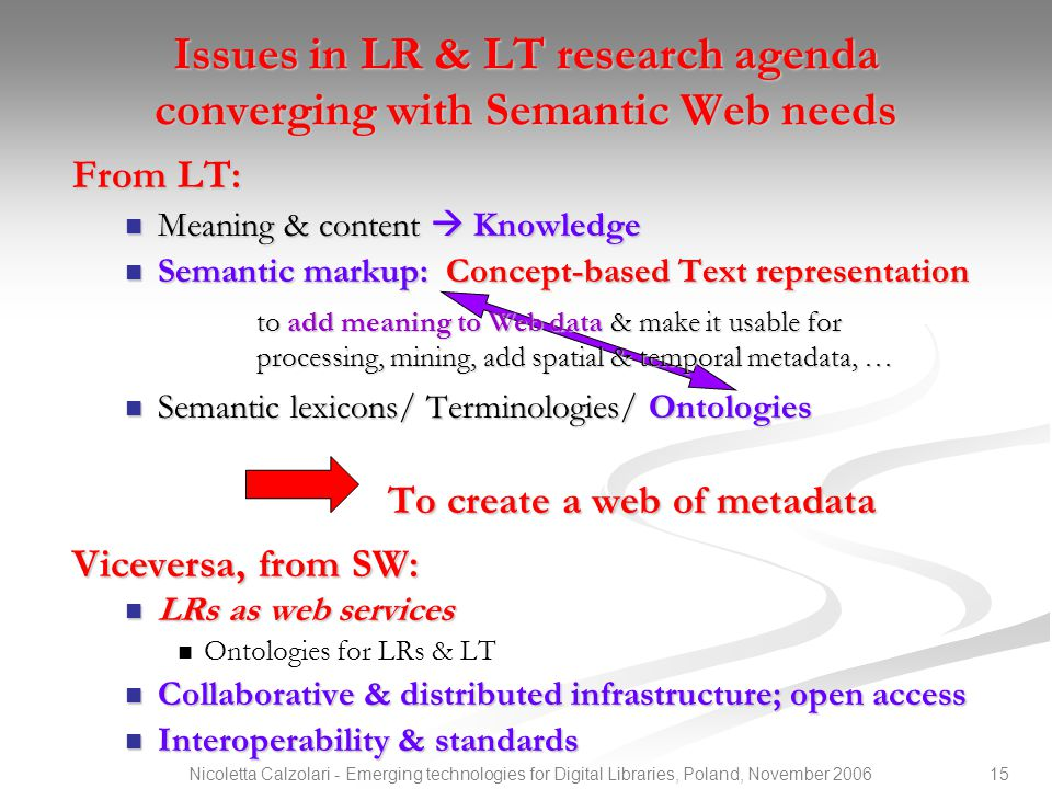 15Nicoletta Calzolari - Emerging technologies for Digital Libraries, Poland, November 2006 Issues in LR & LT research agenda converging with Semantic