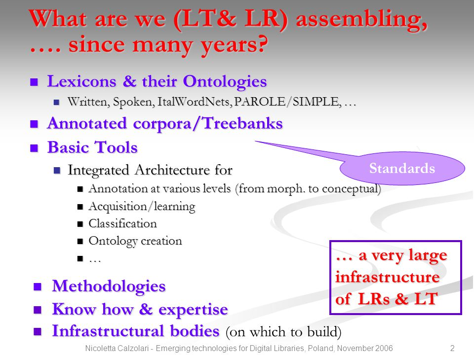 2Nicoletta Calzolari - Emerging technologies for Digital Libraries, Poland, November 2006 What are we (LT& LR) assembling, …. since many years? Lexico