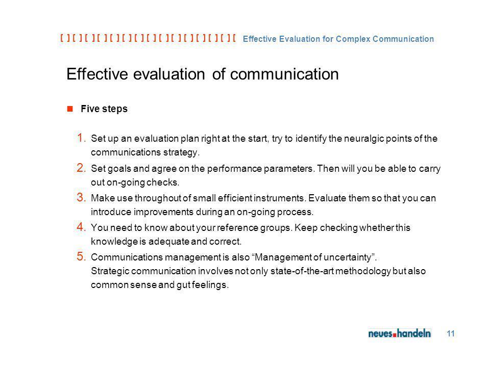 [ ] [ ] [ ] [ ] [ ] [ ] [ ] [ ] [ ] [ ] [ ] [ ] [ ] [ ] [ ] [ ] [ ] [ ] [ ] [ ] [ Effective Evaluation for Complex Communication 11 Effective evaluation of communication Five steps 1.