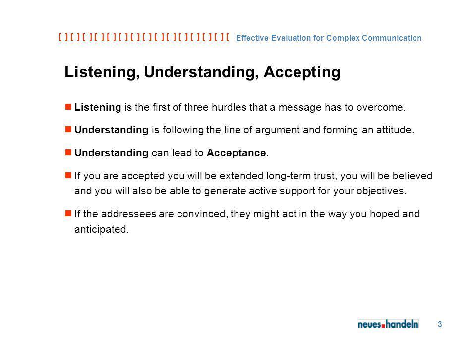 [ ] [ ] [ ] [ ] [ ] [ ] [ ] [ ] [ ] [ ] [ ] [ ] [ ] [ ] [ ] [ ] [ ] [ ] [ ] [ ] [ Effective Evaluation for Complex Communication 3 Listening, Understa