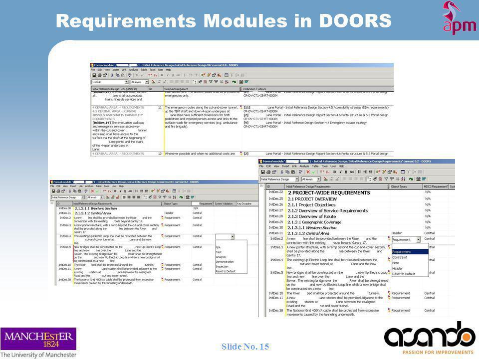 Requirements Modules in DOORS 15 Slide No.
