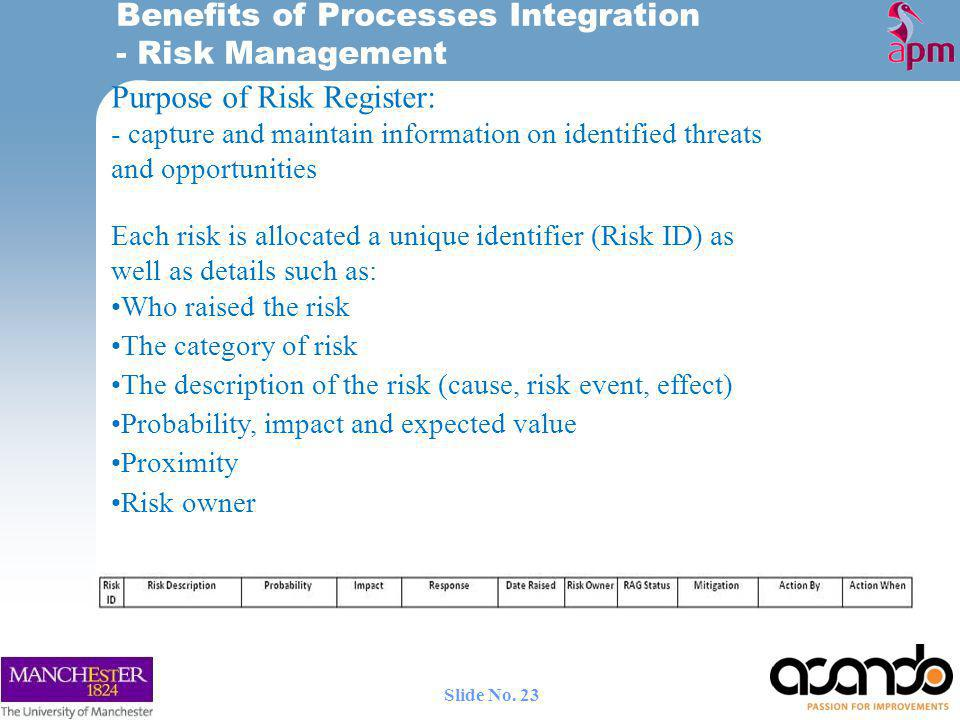 Benefits of Processes Integration - Risk Management Purpose of Risk Register: - capture and maintain information on identified threats and opportunities Each risk is allocated a unique identifier (Risk ID) as well as details such as: Who raised the risk The category of risk The description of the risk (cause, risk event, effect) Probability, impact and expected value Proximity Risk owner 23 Slide No.