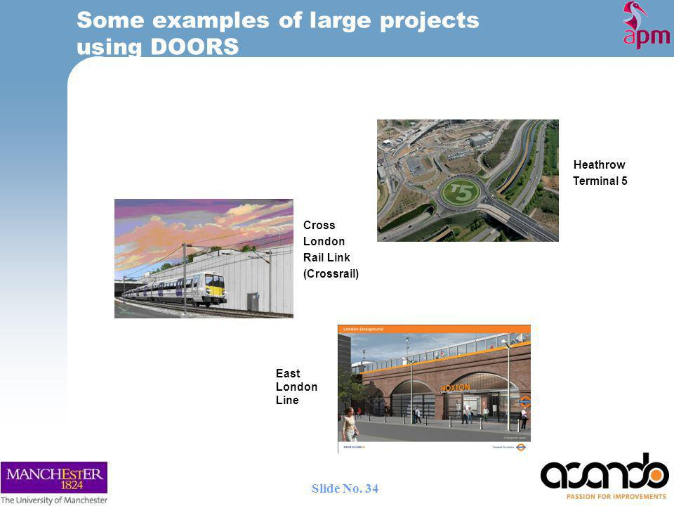 Some examples of large projects using DOORS Cross London Rail Link (Crossrail) Heathrow Terminal 5 East London Line 34 Slide No.