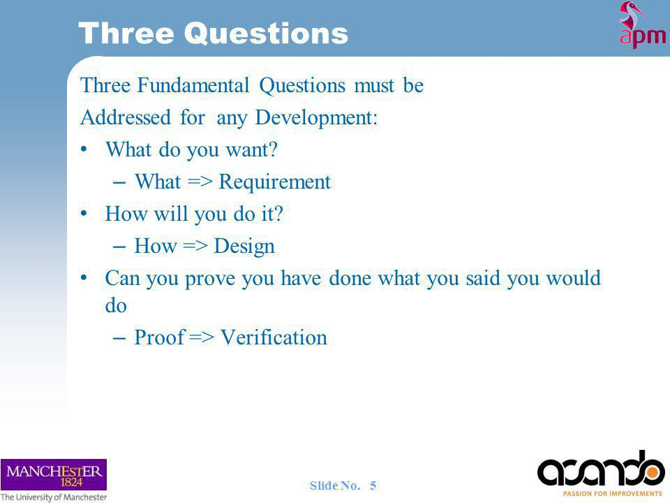 Three Fundamental Questions must be Addressed for any Development: What do you want.